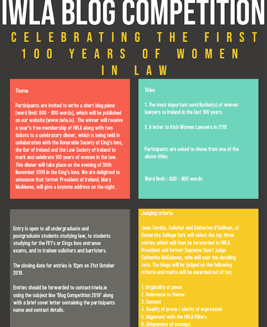 IWLA BLOG COMPETITION TO CELEBRATE THE FIRST 100 YEARS OF WOMEN IN LAW